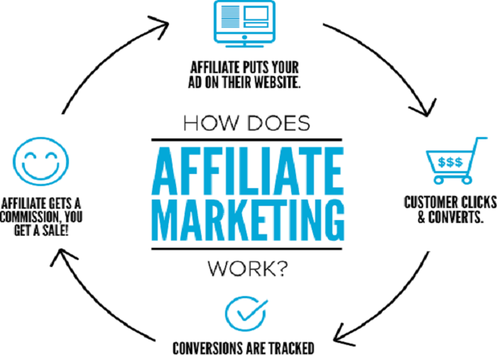 affiliate-marketing 2