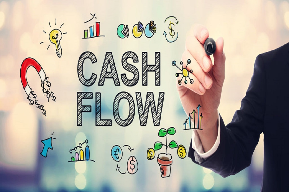 What is Cash Flow? Management of Cash Flow.