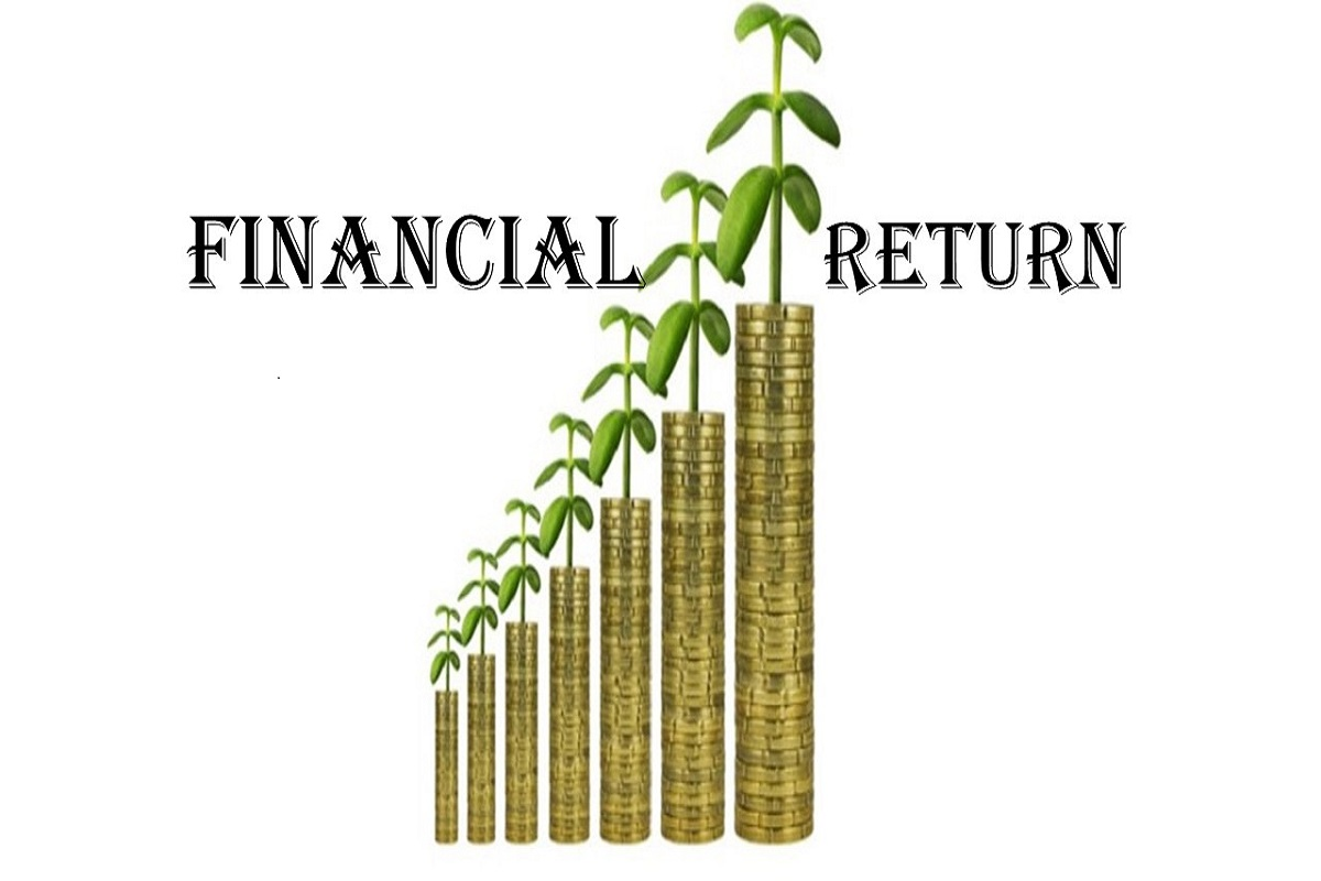 What is Financial Return? Some Equations and Calculations.