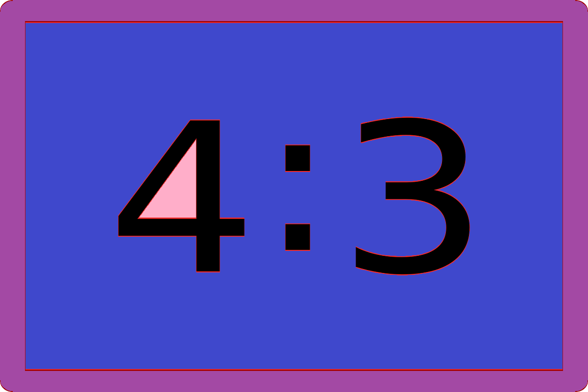 Aspect-ratio