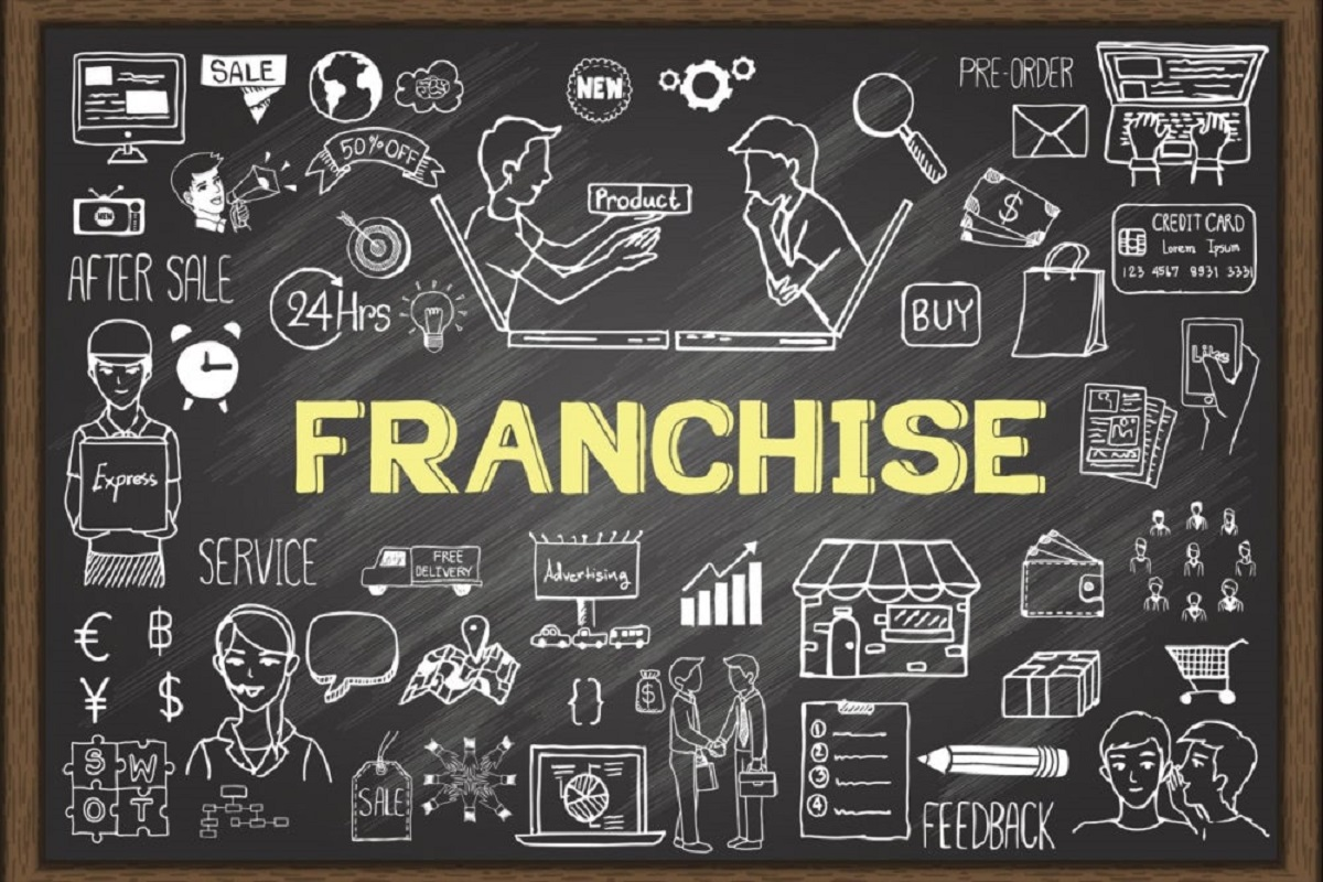 What is Franchise? Key Elements to Choose a Franchise.