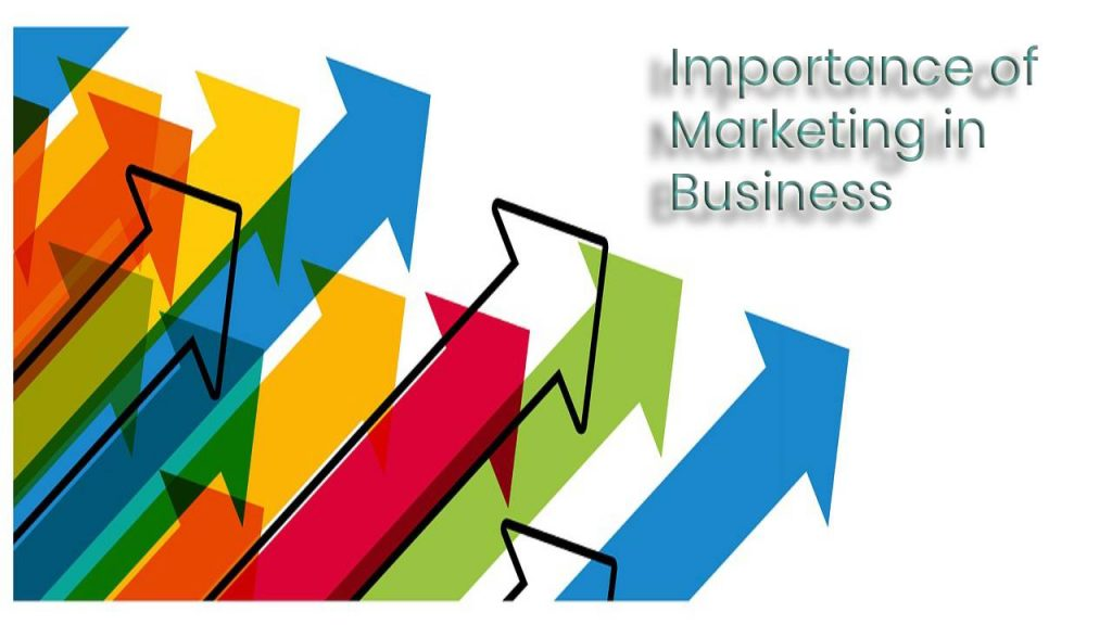 importance of Marketing in Business