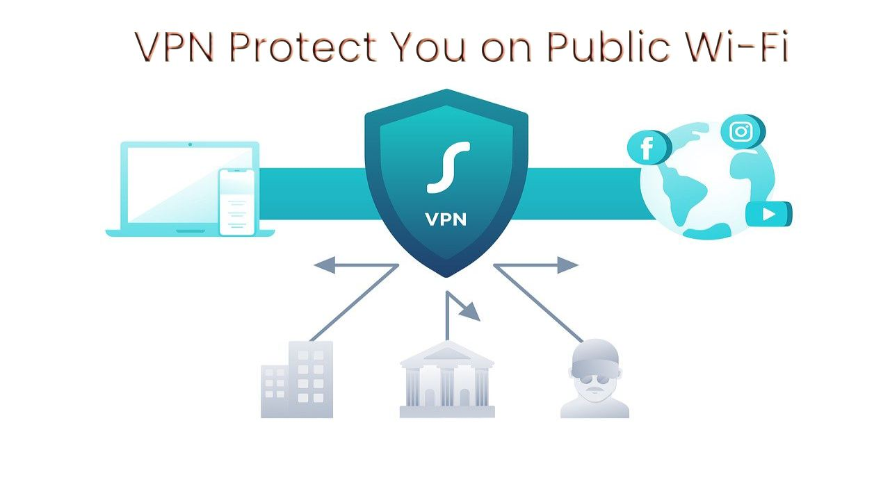 How Does A VPN Protect You on Public Wi-Fi?