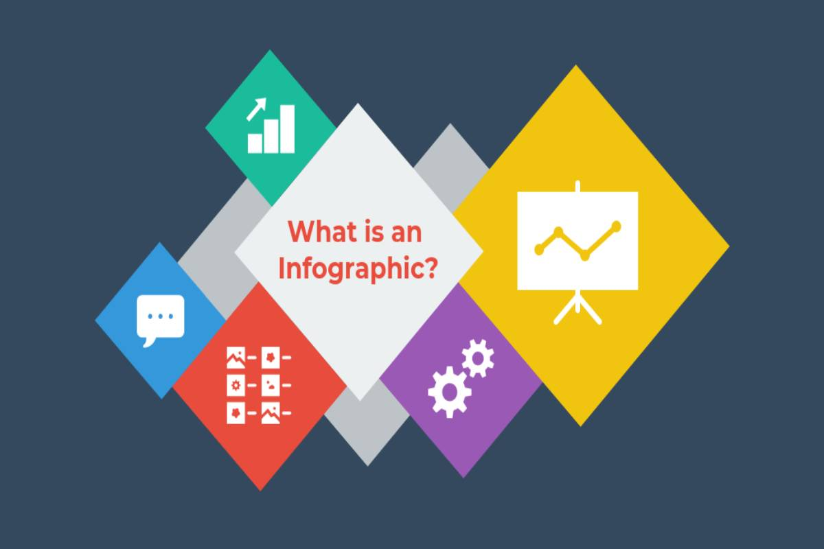 What is an Infographic? – Definition, Characteristics, and More