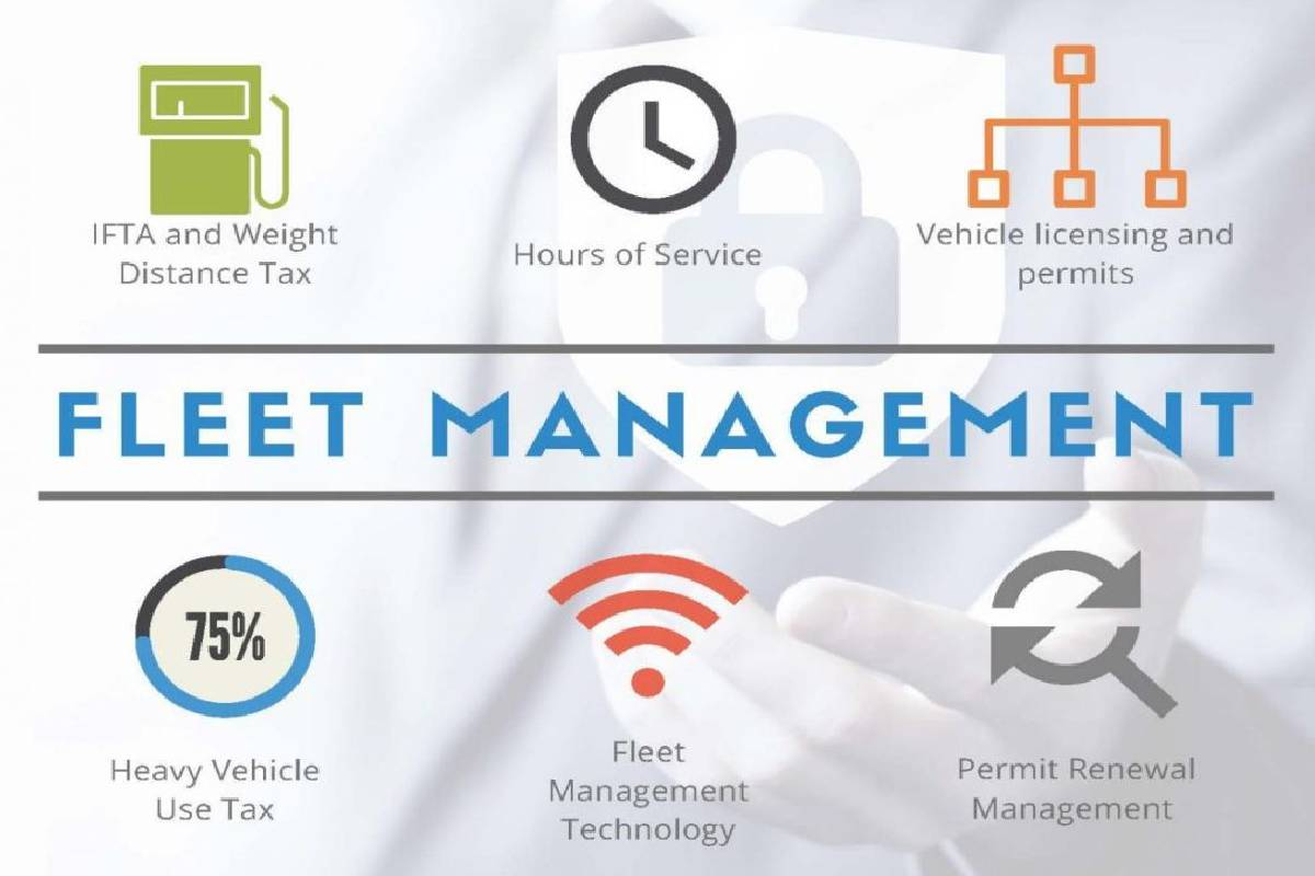 What is Fleet Management? – Definition, Application, and More