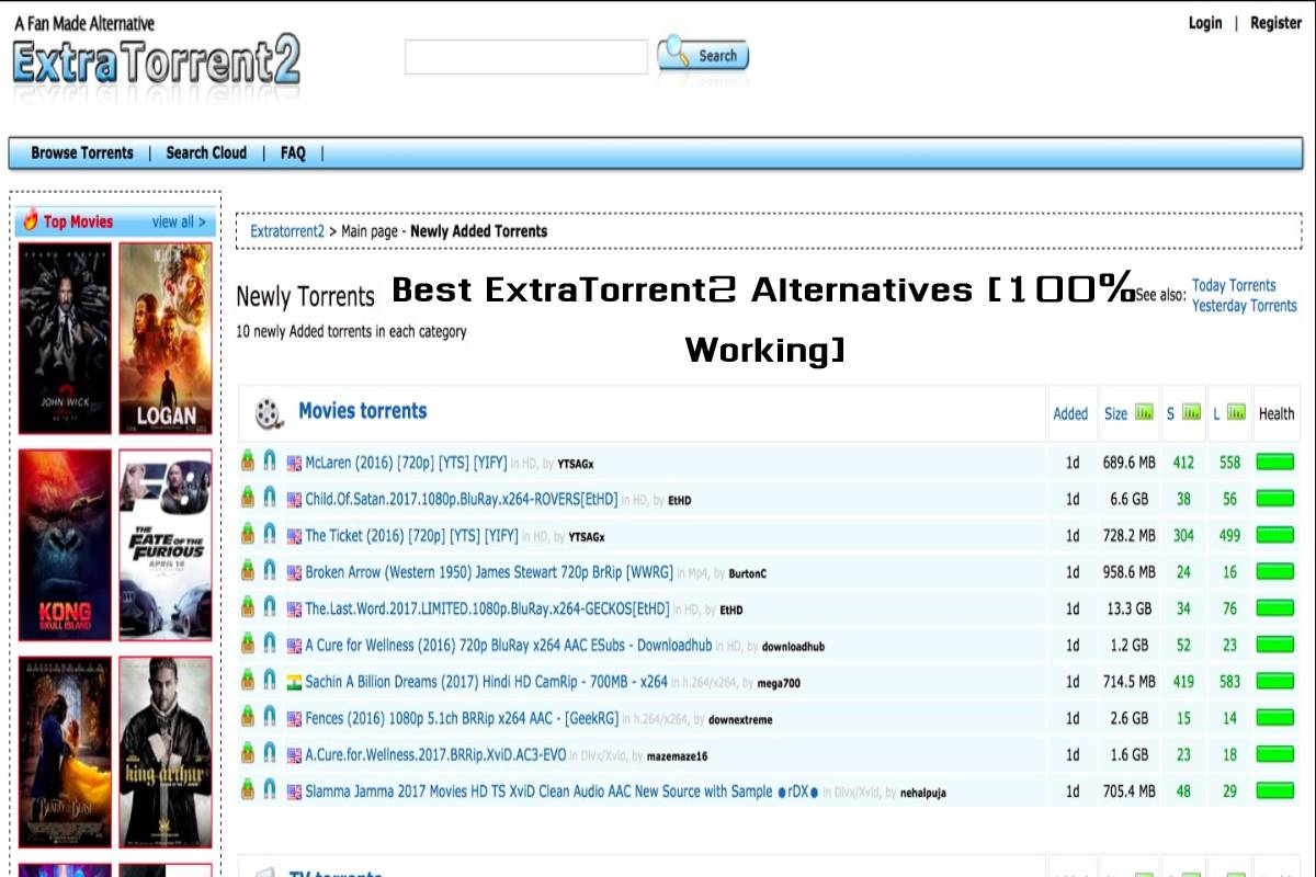 Best ExtraTorrent2 Alternatives [100% Working] 2020
