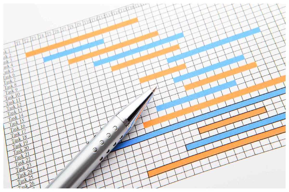 Gantt Chart – Definition, Description, Elements, Features and More