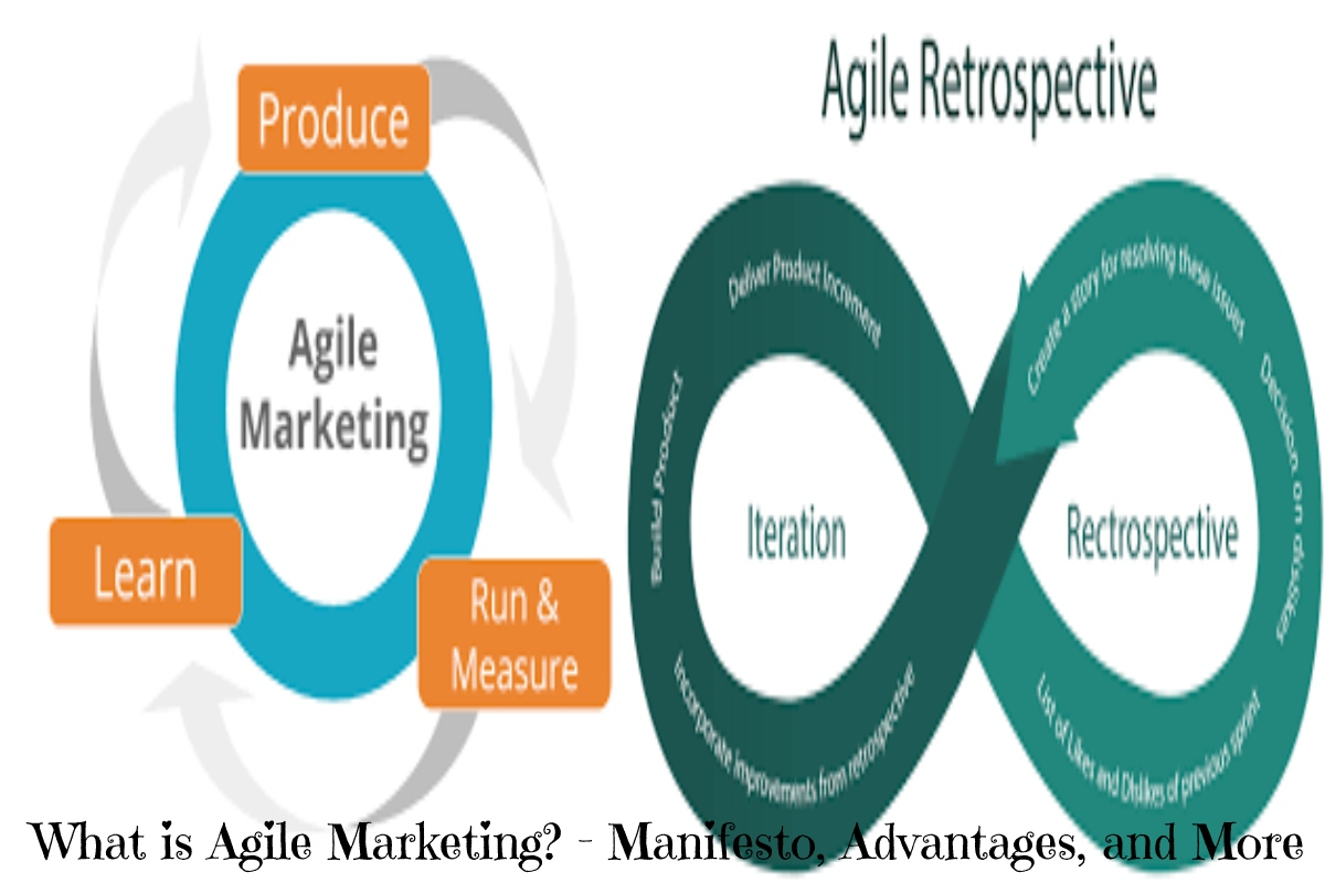 What is Agile Marketing? – Manifesto, Advantages, and More