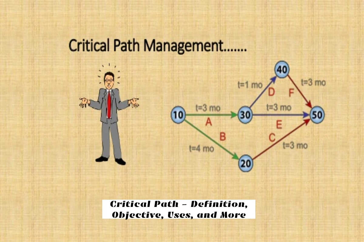 Critical Path – Definition, Objective, Uses, and More