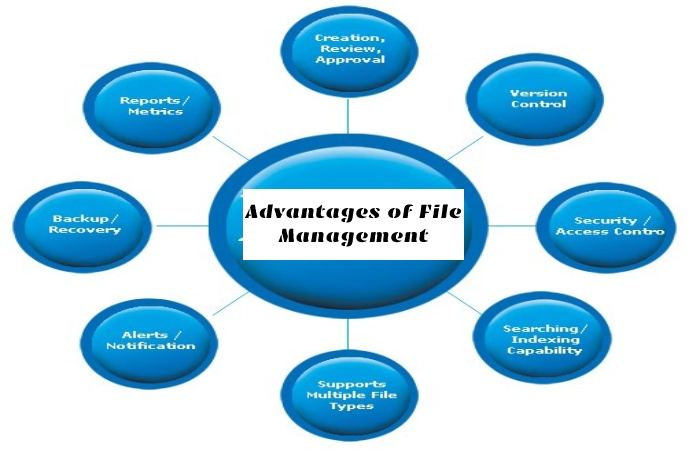 File Management (2)