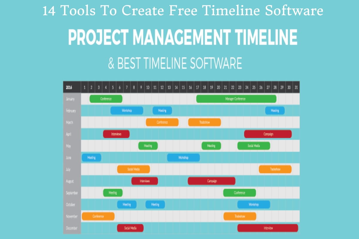 14 Tools To Create Free Timeline Software