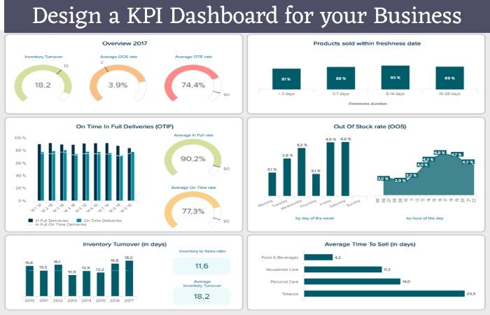 KPI Dashboard (1)