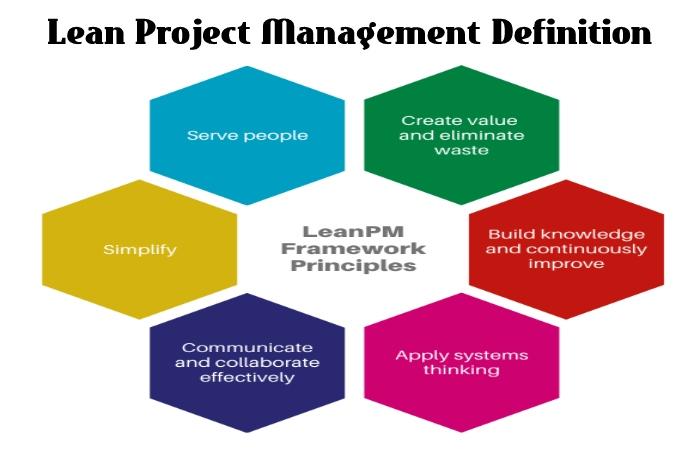 Lean Project Management (1)