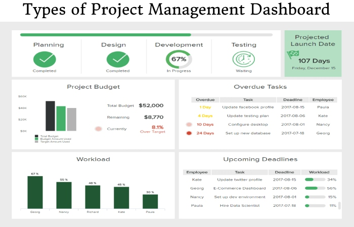 Project Management Dashboard (1)