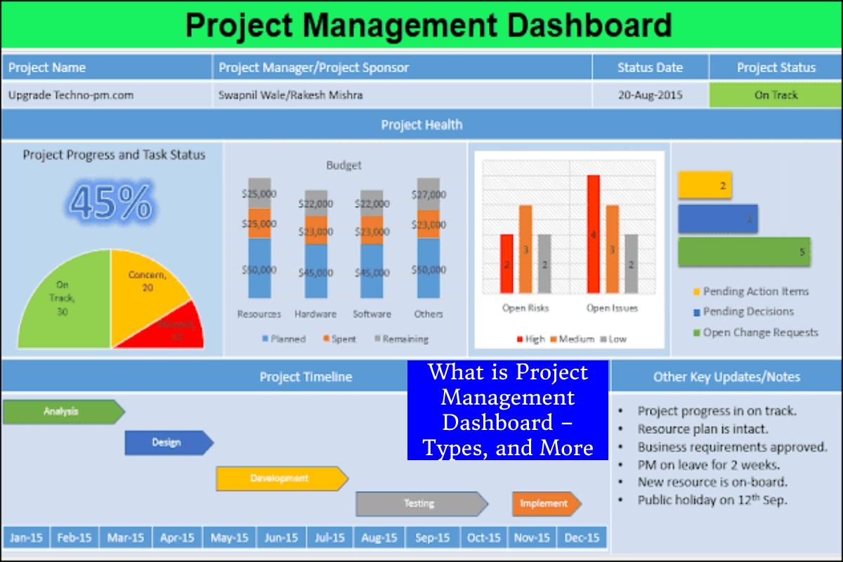 What is Project Management Dashboard – Types, and More
