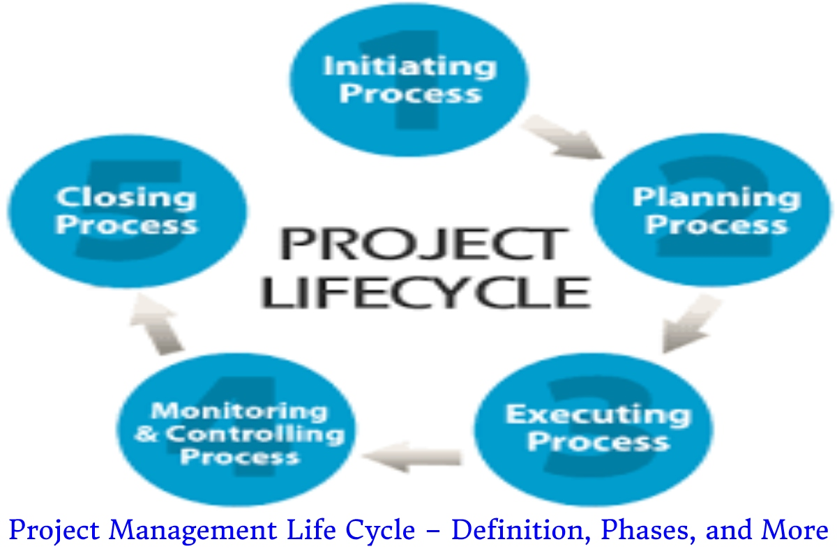 Project Management Life Cycle – Definition, Phases, and More