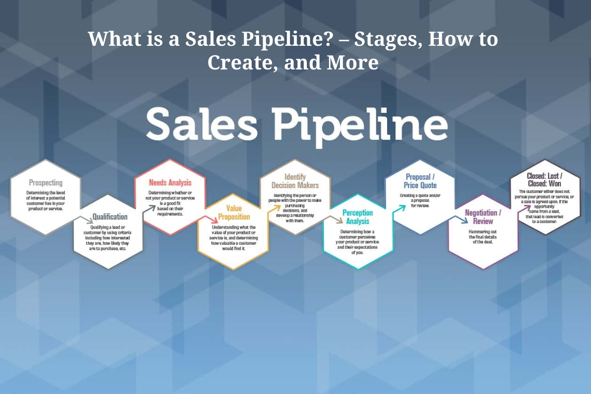 What is a Sales Pipeline? – Stages, How to Create, and More