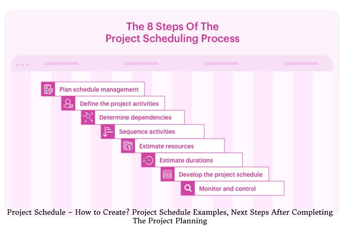Project Schedule – How to Create? Project Schedule Examples, Next Steps After Completing The Project Planning